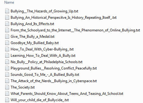 Bullying PLR Articles
